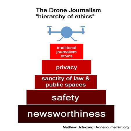 dronejournalismethicscopy
